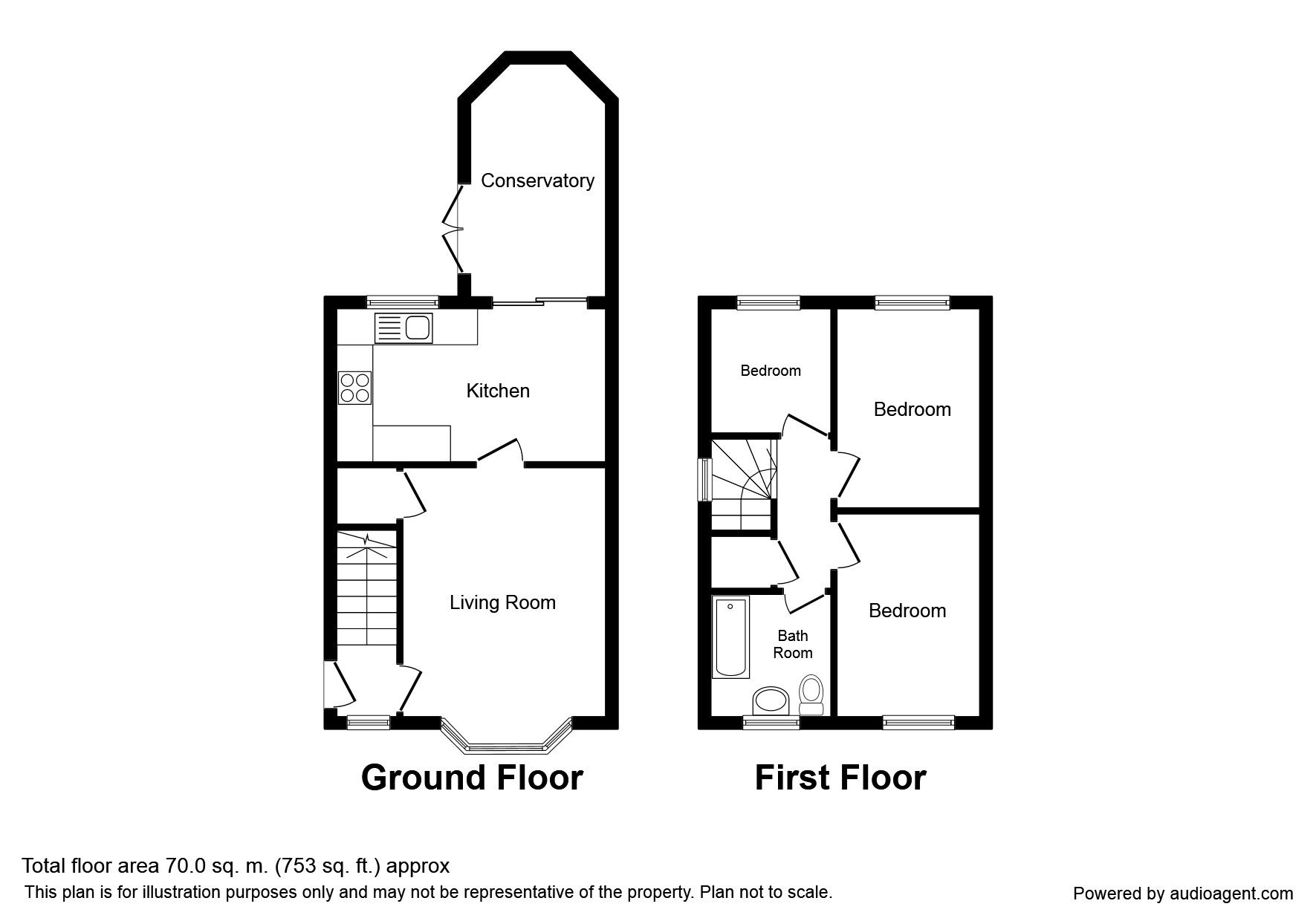2 bedroom Flat for sale, The Grange Beever Lane, Barnsley, South ...