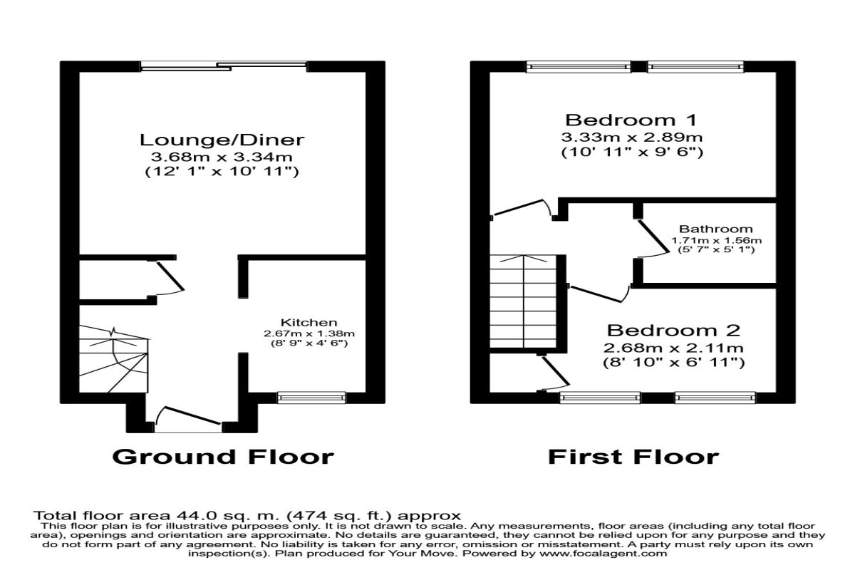 Properties For Rent In Chatham Kent Houses And Flats