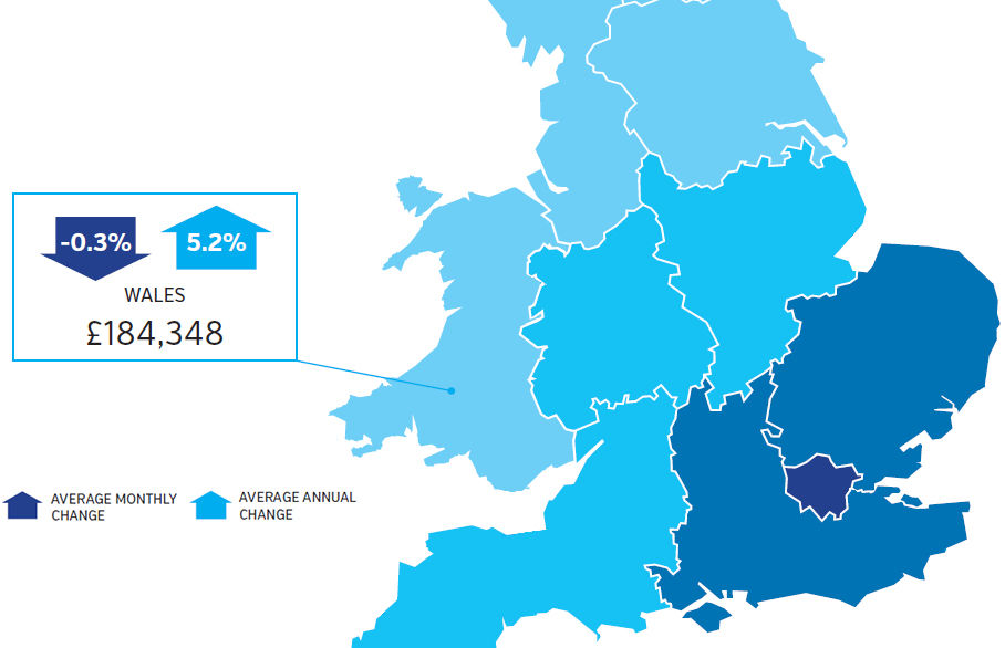 Wales tops the tables for annual house price growth