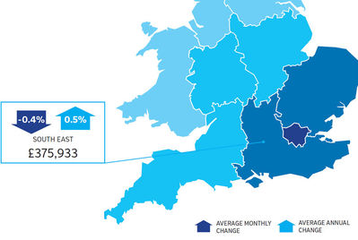House prices flourish in the South East
