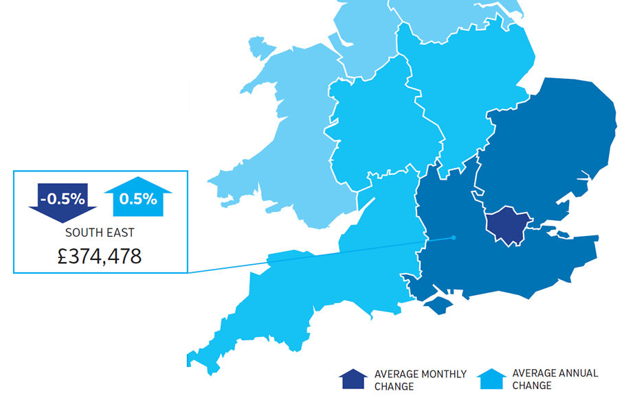 West Berkshire sets a new peak price with growth of 11.5%