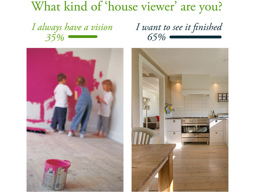 What kind of 'house viewer' are you? Results