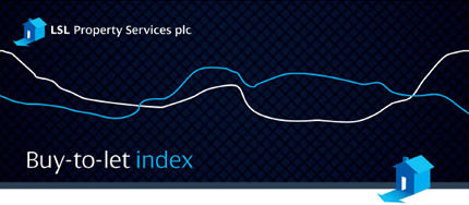 March 2014 Buy-to-Let Index