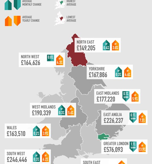 House Price Index Infographic - January 2015